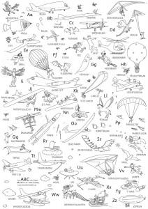 Das Poster zur Fliegerei: von Archeopterix bis Zeppelin alles was fliegt